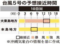 台風5号:大東島地方、10日昼前から暴風域 空・海の便で欠航相次ぐ