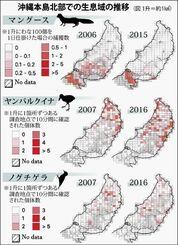 沖縄本島北部での生息域の推移(Biological Invasions23;2249-2260の図を編集)