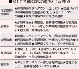 MICE施設の誘致場所と主なPR点