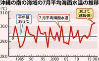 7月海水温 過去最高/那覇 名護 気温は最高タイ/風弱く 日射多い
