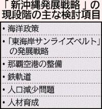 沖縄振興、次の一手は? 策定進む「新発展戦略」