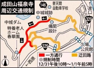 成田山福泉寺周辺交通規制