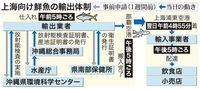 時短が決め手、沖縄産鮮魚を上海へ輸出 刺し身など富裕層に需要