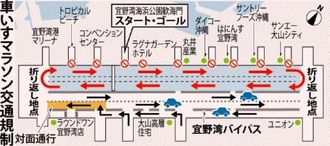 車いすマラソン交通規制