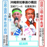 沖縄県知事選:支援候補敗れ誤算続く首相、漂う失速感 改憲戦略に影響