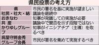[ニュース断面]/県民投票 与党側に溝/「知事選に遺恨」懸念も/かりゆし、「オール沖縄」を脱退