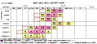 台風6号の暴風と強風に注意を要する期間(気象庁ホームページから)