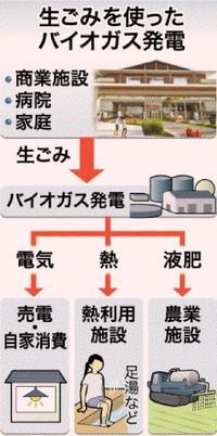 ライカム地区でバイオ発電 沖縄初、北中城村が計画 農業にも活用