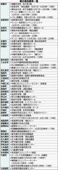 【投票所一覧】沖縄県議選 きょうから期日前投票 県内57カ所で