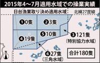 日台協定水域の県内漁船隻数、3.5倍に 漁獲量も1.5倍