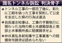 【識名トンネル訴訟】那覇地裁、翁長知事に元部長らへ7178万円請求命じる 県は控訴検討