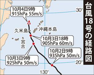 台風18号の経路図
