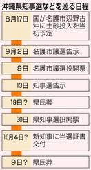 沖縄県知事選などを巡る日程