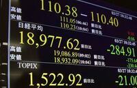 東証反落、1万9千円割れ 米政策不安で276円安