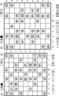 [第43期・棋王戦]/予選特選譜/第9局
