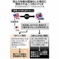 米軍は北朝鮮の抑止力となるか? 暴走リスクでジレンマも