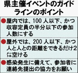 県主催イベントのガイドライン