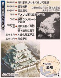 [ニュースなぜなに]/名古屋城 木造で建て直しへ/高さ36メートル 日本一の広さ/戦前は国宝 空襲で消失/