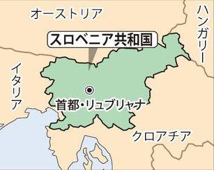 スロベニア共和国の位置
