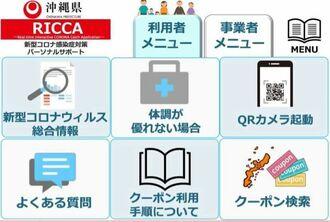 沖縄県が運営する通知サービス「RICCA」の画面の一部