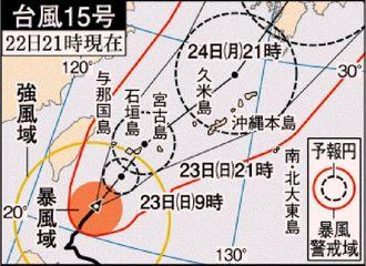 台風15号の進路予想図