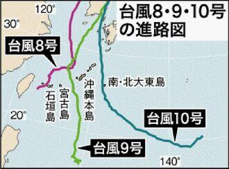 台風8・9・10号の進路図