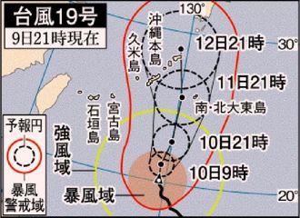 台風19号 9日21時現在