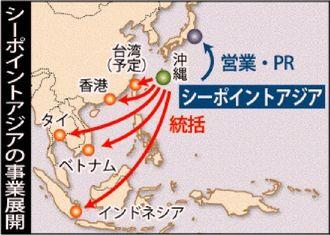 シーポイントアジアの事業展開