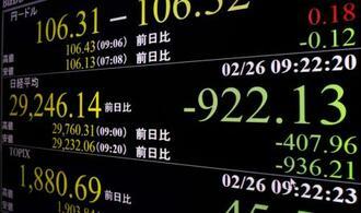 下げ幅が一時900円を超えた日経平均株価を示すボード=26日午前、東京・東新橋