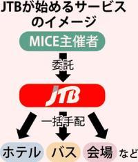 MICE手配、JTB沖縄が一括で 来年4月から