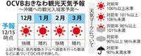 3月までの沖縄観光見通しは? OCVBが「天気予報」発表