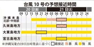 台風10号の予想接近時間