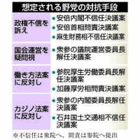 【政界最前線】働き方改革関連法案:与党、今国会成立に全力 野党は対抗手段検討急ぐ