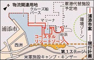 キャンプ・キンザー沖の埋め立て計画 現行計画と浦添市案