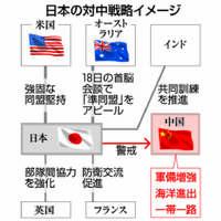 対中国、硬か軟か 揺れる日本の安保戦略