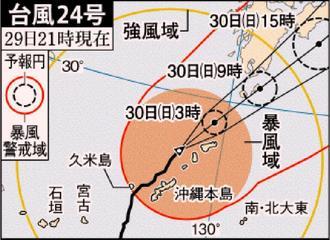 台風24号の進路予想図