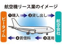 航空機リースに参入 沖縄のパチンコ業者が進める事業多角化と、その背景