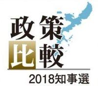 沖縄知事選[政策比較](2)軍港・負担軽減と日米地位協定