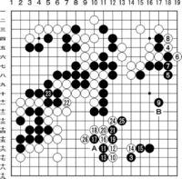 [第42期・碁聖戦]/本戦準々決勝 第2局/第6譜/(103〜126)