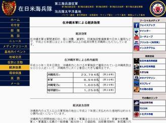 経済効果を強調する海兵隊のウェブサイト