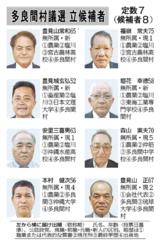 多良間村議選の立候補者