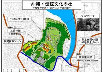 豊見城城址跡地利用基本計画のイメージ