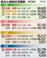 衆院選の議席確定 沖縄は選挙区・比例6人当選