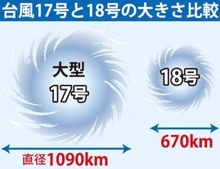 台風17号と18号の大きさ比較
