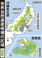 世界自然遺産の候補の区域