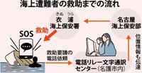 危機一髪! 救助活動に沖縄のチャットサービス活躍 聴覚障がい者海難、位置情報を提供