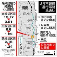 竜田―富岡は17年末再開 JR常磐線の不通区間