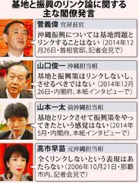 沖縄振興予算:基地問題と連動?