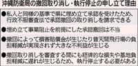 辺野古:政府「私人」の立場を強調 国交相に執行停止を求めた理由