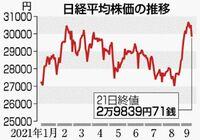 世界株安 東証3万円割れ 中国恒大集団危機に動揺